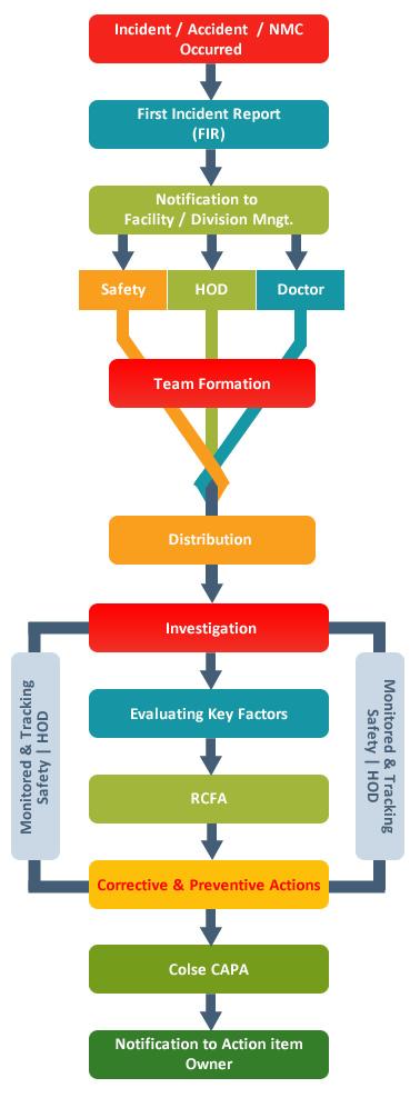 Spiky Arc Business Analysis Development Services