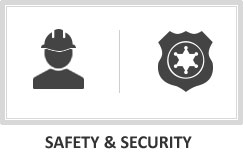 Safety & Security, Labour Productivity Management Software