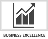 Business Excellence, e-Based PTW, Permit to Work Software, Safety, EHS, Environment, Health